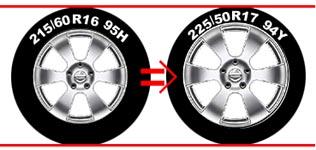 タイヤ偏平率とインチアップの関係|タイヤサイズ豆知識