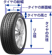 tire_size