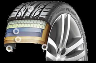 ハンコックK120|タイヤ構造