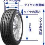 タイヤサイズの見方|タイヤサイズ豆知識