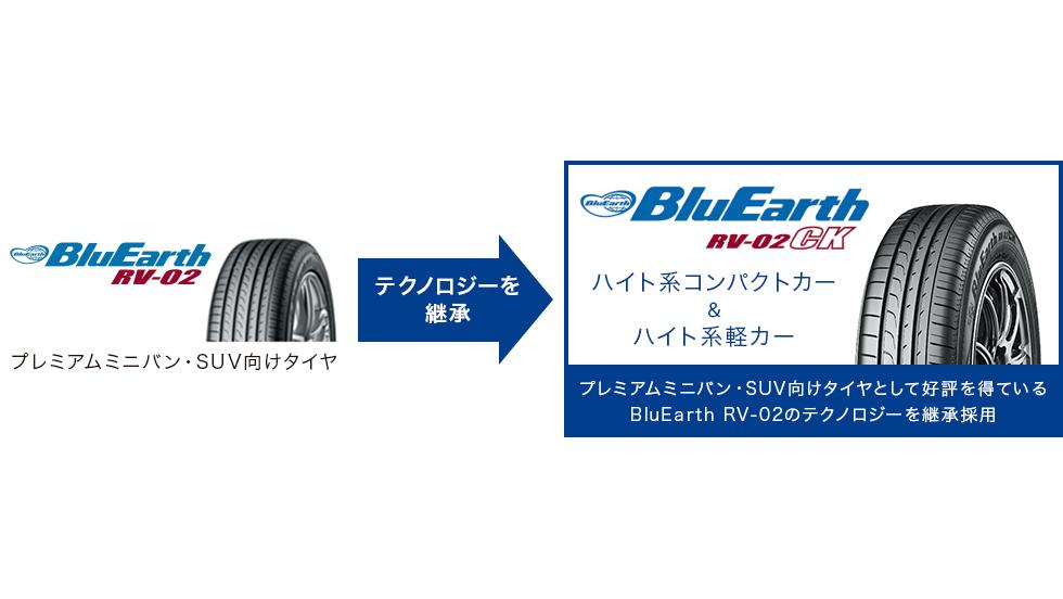 ヨコハマBluEarth RV-02 CK コンパクトミニバン・軽ハイトワゴン専用タイヤ